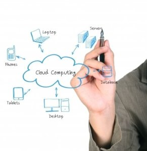 Cloud-based Computing